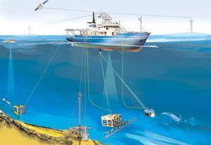 Här kan man se hur Erik Ungman jobbar med utrustningen både över och under havsytan. Man kan kartlägga havsbotten eller leta vrak av båtar eller flygplan. (Källa: MMT)