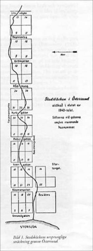 Foto från föreningen Gamla Östersund, årsskrift 1949.