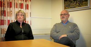 Eva Dahlén Persson och Arne Persson förnekar att de gjort något fel.