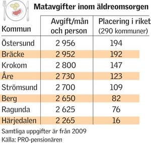 Grafik: Kjell Nilsson-Mäki