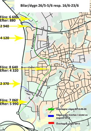 Trafikmätningar före och efter Västra vägen.