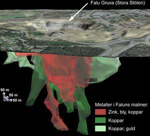 Med hjälp av äldre geologiska kartor samt egna observationer som en bas, har forskarna vid LTU byggt en tredimensionell modell av malmerna.