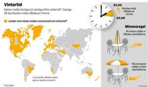 Främsta skälet till att sommartid infördes i Sverige var en anpassning till grannländerna i söder, speciellt Danmark. Bilden visar vilka länder som har sommartid nu.