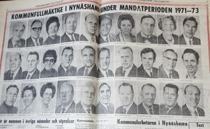 Nynäshamns sista fullmäktige innan sammanslagningen.
