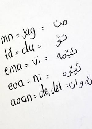 Så här skrivs och uttalas några kurdiska pronomen.