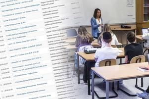 Är du legitimerad lärare? Då har du stora möjligheter att hitta ett jobb i Hälsingland.