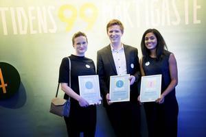Kristina Persdotter från Sundsjö rankas av TCO som framtidens tredje mäktigaste unga opinionsbildare. Amanda Lundeteg från Brunflo toppar listan. Mellan dem syns Kristoffer Örstadius, tvåa i rankingen.