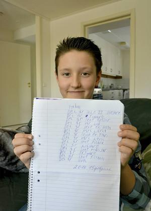 Elvaårige Alexander om sin kärlek till fotbollen och lagkamraterna: