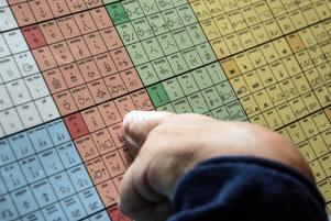 Symbolerna kan ha egen betydelse eller kombineras på olika sätt för att skapa nya ord och begrepp.