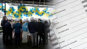 Nära 40 procent av eleverna i Sundsvalls kommun tar inte examen inom tre år, en siffra som har sett liknande ut i flera år. Ett svek, menar Linn Stenquist och övriga styrelsen i elevkåren Skvadersekten. Bilder: Håkan Humla / Micke Engström