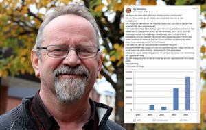 Stig Malmberg gjorde i slutet av maj ett inlägg  med antydan om att korruption kanske förekommer i Ånge kommun, och där han skriver att