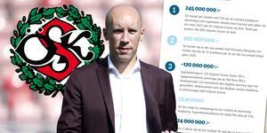 Simon Åström, ÖSK:s vd. Se sammanräkningen längst ner i den här artikeln där vi visar hur de nya miljonerna delas upp mellan SEF och de 32 elitklubbarna i svensk fotboll.