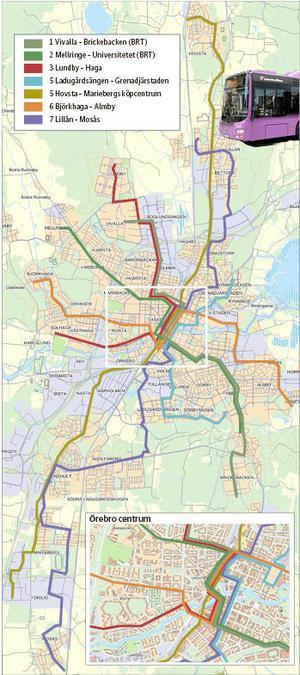 Enligt det förslag som har tagits fram av Region Örebro län ska antalet busslinjer genom Örebro reduceras till sju. Syftet är tätare turer och kortare restider. Å andra sidan försvinner busslinjerna i några områden och de resande får längre till hållplatserna. Alla linjer kommer att gå via Resecentrum för att underlätta byten. KÄLLA: Region Örebro län.