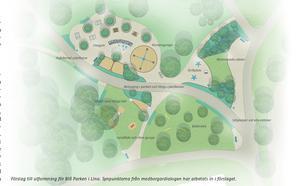 Här är en vision av hur Blå parken skulle kunna se ut med utegym, grillplats, sandlåda, växter med ätliga bär, kompisgunga, blommor, sittplatser och ny asfalterad och belyst cykelbana genom parken. Skiss: Södertälje kommun