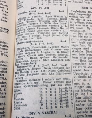 1965. Ett tvärsnitt av en resultatsida en januarimåndag. På den tiden hade länshockeyn serier ända ned till division 5.
