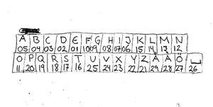 Bild från polisens förundersökning. Under utredningen fann man bland annat en kodnyckel som man misstänkte att de inblandade använde för att skicka hemliga meddelanden.