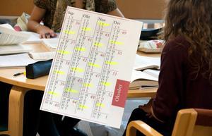 Vik fredagarna för vidareutbildning och kompetensutveckling, skriver debattörerna. Foto: TT