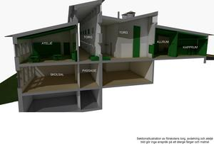 Modellen illustrerar den del av Mariekällskolan som ska byggas om till förskolan med torg, avdelningar och ateljé. Färgerna i bilden motsvarar inte hur färgsättningen i verkligheten. Illustration: Visbyark