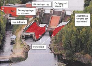 Här är en skiss med de planerade arbetena på Skallböle kraftverks dammbyggnad.