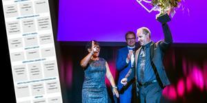 Per Johansson, Ljud & Ljus Controls vd, blev Årets företagare 2018.