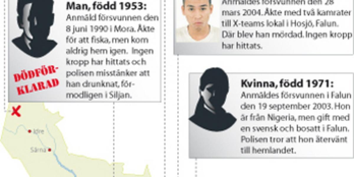 Centralvgen 16 Dalarnas ln, Falun - patient-survey.net
