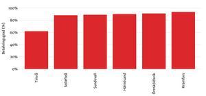 Kramforsborna är bäst i Västernorrland när det gäller att betala sina parkeringsböter. Det visar siffror som Sirén tagit fram via transportstyrelsen.