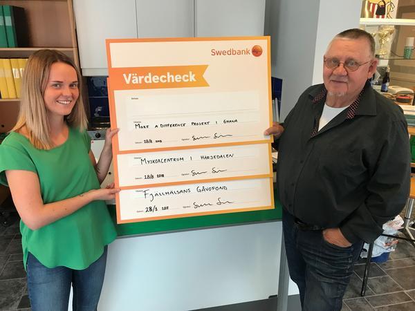 Centerpartiet stödjer lokala organisationer. Sandra Sime, ordförande för Centerpartiet i Härjedalen, och Gunnar Hedin, gruppledare i fullmäktige.