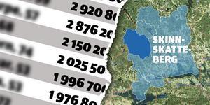 De tjänade mest i Skinnskatteberg.               Grafik: Mats Wikman