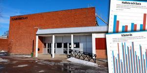 Tunboskolan i Kolbäck är en av ett fåtal skolor där 100 procent av eleverna i årskurs 6, klarar kunskapskraven.