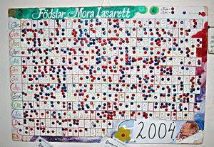 De sista åren fram till 2009 föddes mellan 550 och 750 barn per år vid Mora BB.Foto: Sten Widell