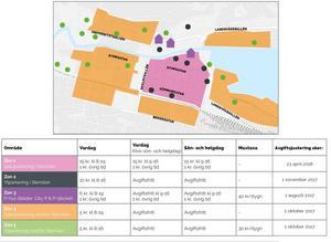 Foto: Sundsvalls kommun. Så här ser avgifterna ut i vardera zon i Sundsvalls innerstad.