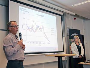 Per Iversen, verksamhetschef för äldreomsorgen i Hudiksvall och projektledaren Annika Bergman, presenterar
