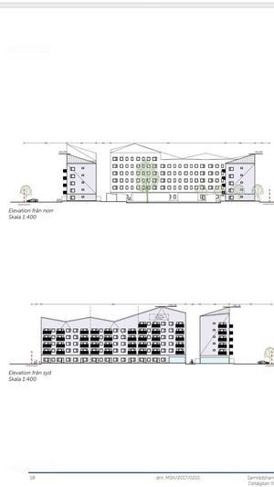 Förslag på hur de nya husen ska se ut sett från norr respektive från syd. Skiss: Arkitema Architects
