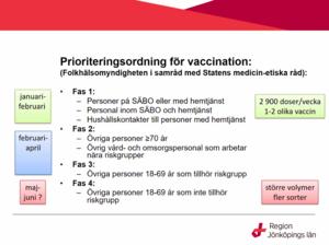 Såhär ser tidsplanen ut för vaccinering i länet.