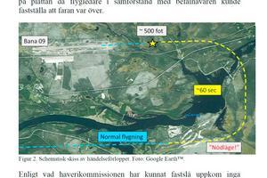 Från Haverikommissionens rapport, flygplanets bana efter start från flygplatsen i Sveg. Totalt varade flygturen i sex minuter och under en minut kastades planet fram och tillbaka när motorerna inte fungerade som de ska.
