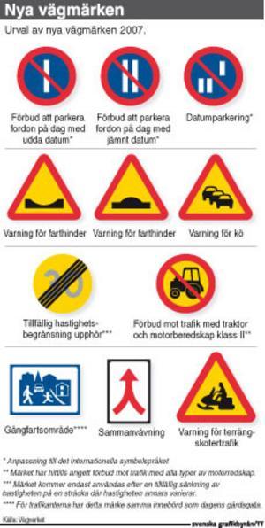 Nya vägmärken. Efter sommaren kommer nya vägmärken att sättasupp på dalavägarna. En del av dem är svåra att tyda... Bild: svenska grafikbyrån/TT