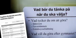 Hur väljer man gymnasieutbildning? Svenskt Näringsliv har sammanställt statistik som förhoppningsvis ska hjälpa elever att göra ett medvetet gymnasieval. Bilden är ett montage. Foto: Skärmdump/Therese Selén