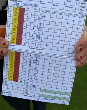 Här är scorekortet från rekordrundan. OBS! Det är ett fel och det är på hål 16 (andra varvets hål 7, där det ska vara 4 slag, ej 3). Men totalsumman är rätt, fantastiska 64 slag brutto.