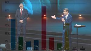 Eva-Lena förstår inte Ulf Kristerssons krav på Stefan Löfvens avgång och tycker att blockpolitiken borde avskaffas. Bild: Anders Wiklund/TT (montage)