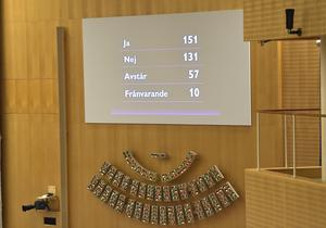 Varför är tio riksdagsplatser obemannade och varför kan 57 valda riksdagsledamöter sitta av en omröstning utan att ta ställning till ja eller nej? Det är ju ett hån mot de som valt in dem, skriver Arne Forsell.