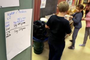 Maten som slängs på Kvarnbackskolan i Krokom vägs varje dag och används som statistikunderlag när kommunen satsar på att minska matsvinnet.