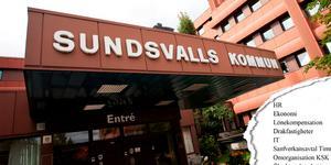 Sundsvalls kommun presenterar ett sparpaket på drygt 70 miljoner inom en rad områden. Bild: Arkiv