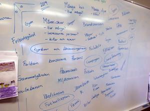 Under veckan har eleverna fått brainstorma fram saker som finns i hembygden.