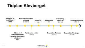 Så ser den preliminära tidsplanen för Klevberget ut i dag. Bild: Vattenfall