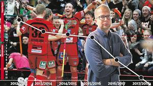 Robin Nilsberths slutspelsjubel känns avlägset, så avlägset. Våren 2013 peakade Granlo BK – efter det har det gått käpprätt utför och nu är degraderingen till division I ett faktum.