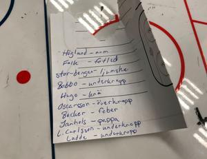 Handskriven lapp från tränaren Dennis Bozic till LT-sporten, med specifikation över vilka spelare som saknades på onsdagen, inklusive långtidsskadade Sebastian Höglund och Alexander Falk. Landslagsspelarna står inte med på listan.