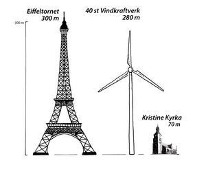 Paris har ett Eiffeltorn. Galmsjömyran har 40! Illustration: Lars Kallberg