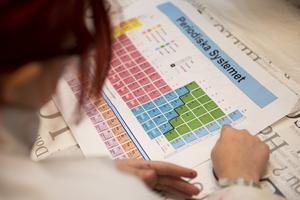 I år firar det periodiska systemet 150 år.