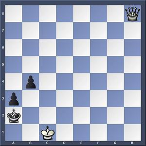Lösning: 1.Dh7 Kb3 2.Dc2.1.-,Ka1 2.Db1.