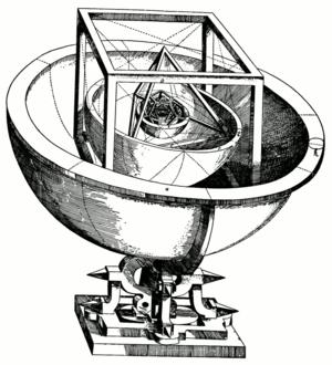 Johannes Keplers modell över universum från 1596.